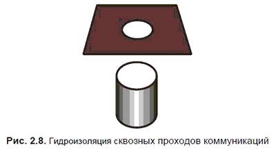 Пенофол с 10мм теплоизоляция